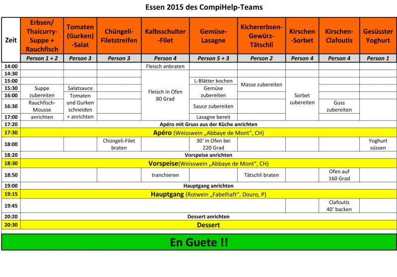 Kernteam-Essen2015Anleitung.jpg
